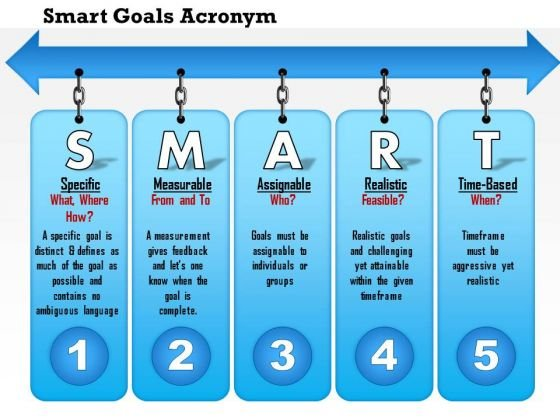 Business Diagram Smart Goals Acronym PowerPoint Ppt Presentation