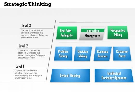 Business Diagram Strategic Thinking PowerPoint Ppt Presentation
