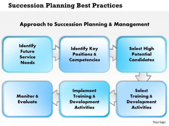 business diagram succession planning best practices powerpoint ppt