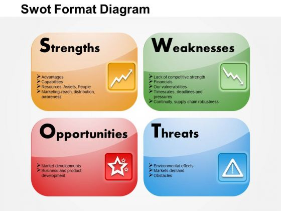 Business Diagram Swot Format PowerPoint Ppt Presentation
