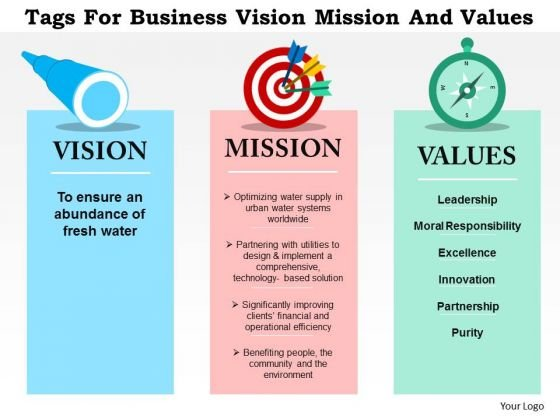 Business Diagram Tags For Business Vision Mission And Values Presentation Template