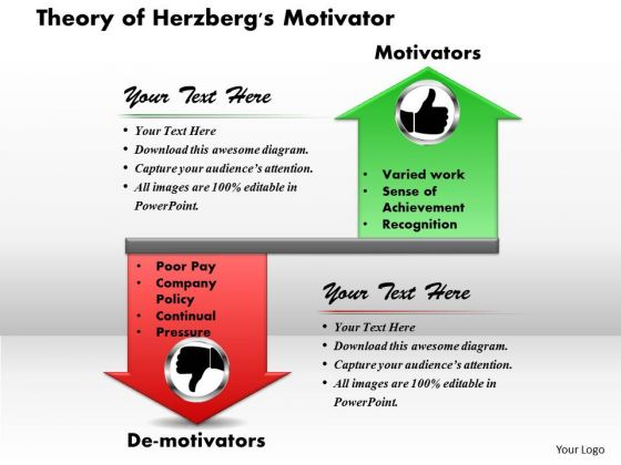 Business Diagram Theory Of Herzbergs Motivator PowerPoint Ppt Presentation