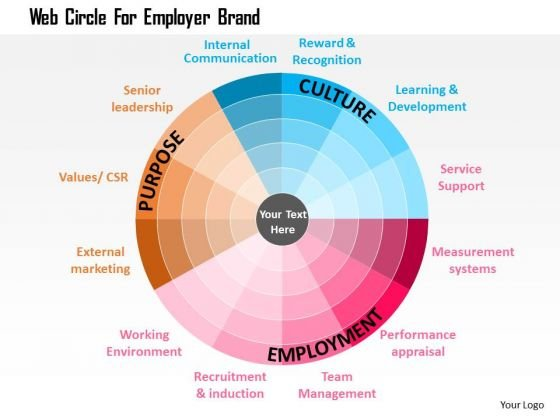 business diagram web circle for employer brand presentation, Presentation templates