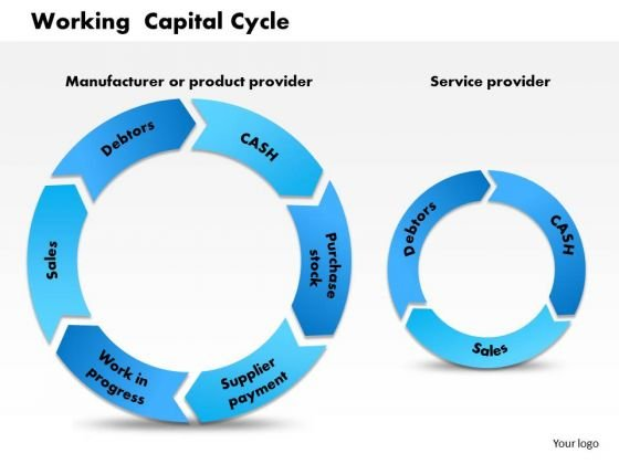 Business Diagram Working Capital Cycle Powerpoint Ppt Presentation