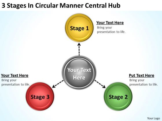 Business Flow Chart Circular Manner Central Hub PowerPoint Templates Ppt Backgrounds For Slides