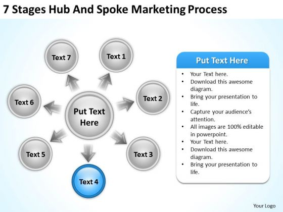 Business Flow Diagram 7 Stages Hub And Spoke Marketing Process Ppt PowerPoint Templates