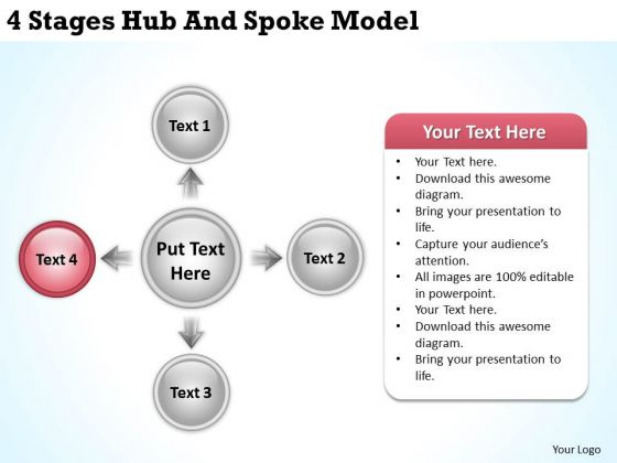 Business Flowchart 4 Stages Hub And Spoke Model Ppt PowerPoint Slides