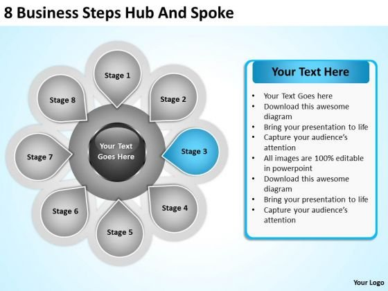 Business Flowchart PowerPoint Presentation Steps Hub And Spok Slides