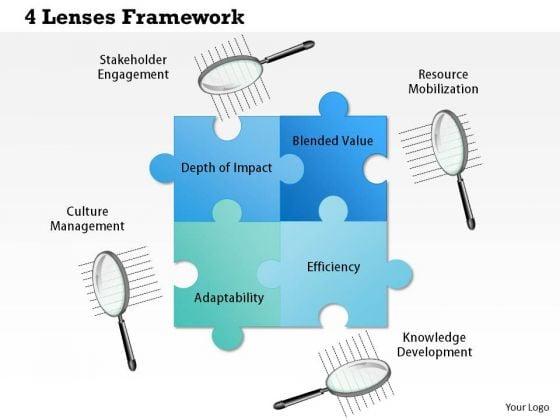 Business Framework 4 Lenses Framework PowerPoint Presentation