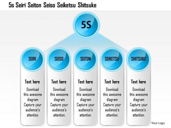Business Framework 5s Seiri Seiso Seiton Seiketsu Shitsuke PowerPoint Presentation