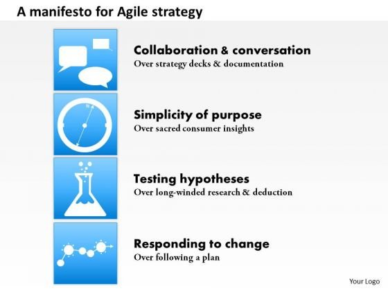 Business Framework A Manifesto For Agile Strategy PowerPoint Presentation