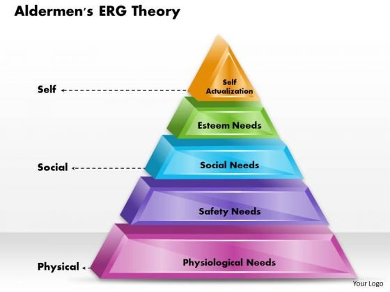 Business Framework Aldermens Erg Theory PowerPoint Presentation