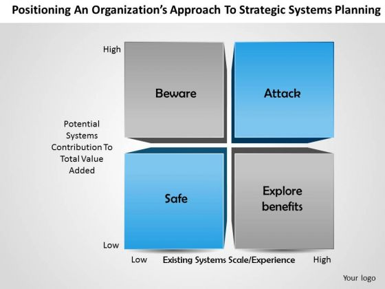 Business Framework An Organization Approach To Strategic Systems Planning PowerPoint Presentation