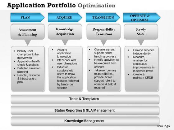 business_framework_application_portfolio_optimization_powerpoint_presentation_1