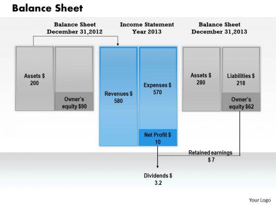 Business Framework Balance Sheet PowerPoint Presentation