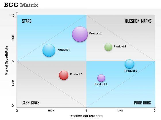 Business Framework Bcg Matrix PowerPoint Presentation 2