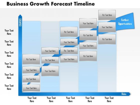 Business Framework Business Growth Forecast Timeline PowerPoint Presentation