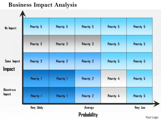 Business Framework Business Impact Analysis Powerpoint