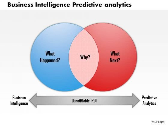 business framework business intelligence predictive analytics, Modern powerpoint