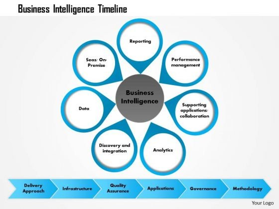 Business intelligence timeline powerpoint templates slides and graphics check out our best designs of business intelligence timeline powerpoint templates fbccfo Image collections