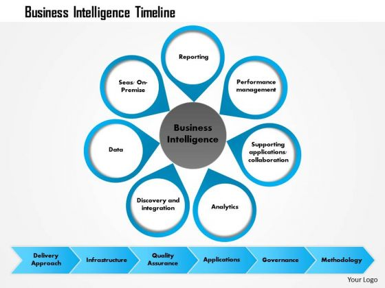 Business intelligence timeline PowerPoint templates, Slides and Graphics