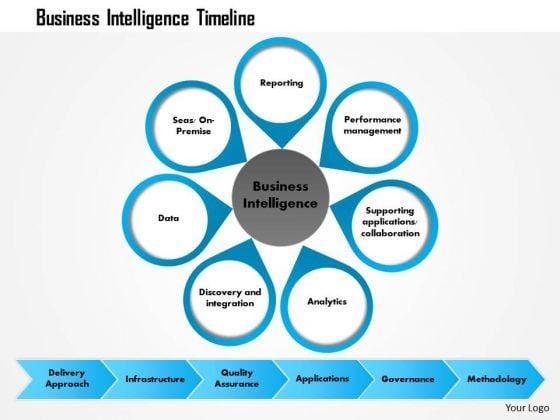 Business Framework Business Intelligence Timeline PowerPoint Presentation