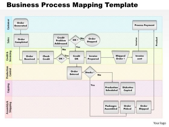 Business framework powerpoint diagrams powerpoint templates business framework business process mapping powerpoint presentation toneelgroepblik Image collections