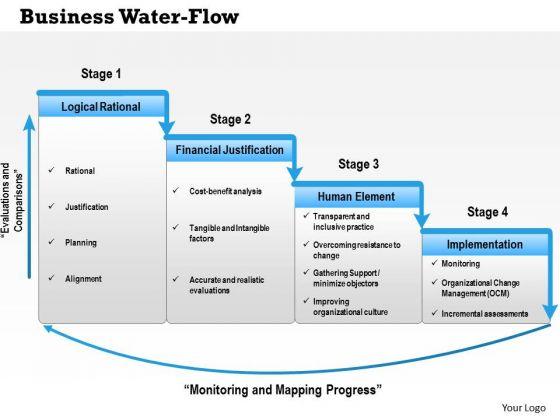 Business Framework Business Water Flow Waterfall PowerPoint Presentation