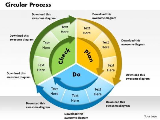 Business Framework Circular Process PowerPoint Presentation