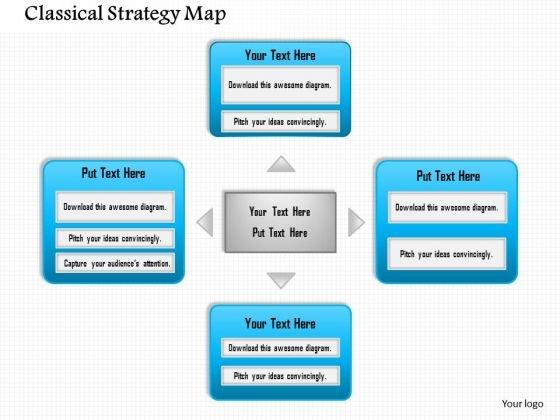 Business Framework Classical Strategy Map PowerPoint Presentation