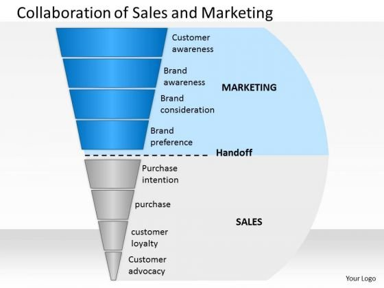 Business Framework Collaboration Of Sales And Marketing PowerPoint Presentation