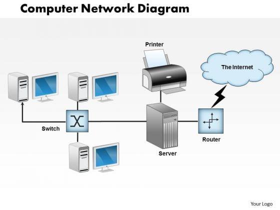 Business Framework Computer Network Diagram PowerPoint Presentation
