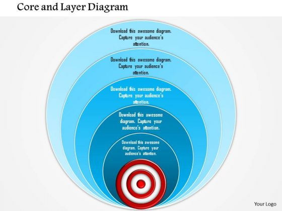 Business Framework Core And Layer Diagram PowerPoint Presentation