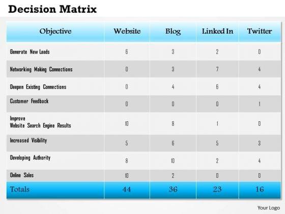 Business Framework Decision Matrix PowerPoint Presentation