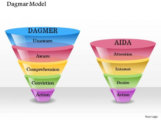 Business Framework Diagram Model PowerPoint Presentation