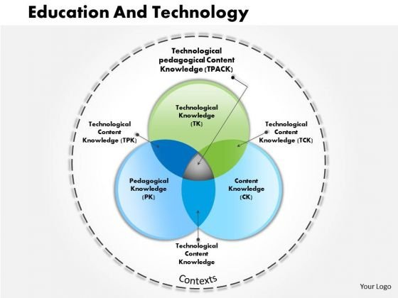 Business Framework Education And Technology PowerPoint Presentation