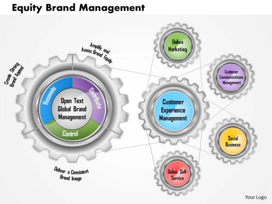Business Framework Equity Brand Management PowerPoint Presentation