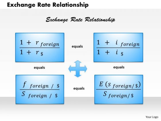 Business Framework Exchange Rate Relationship PowerPoint Presentation