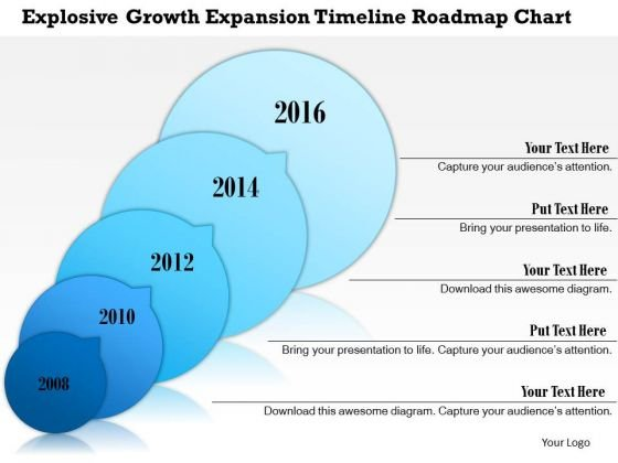 Business Framework Explosive Growth Expansion Timeline Roadmap Chart PowerPoint Presentation