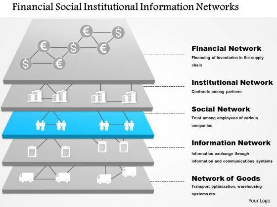 Business Framework Financial Social Institutional Information Networks 2 Ppt Presentation