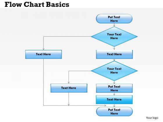 Business Framework Flow Chart Basics PowerPoint Presentation