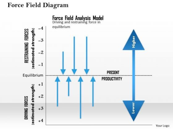 Business Framework Force Field Diagram PowerPoint Presentation