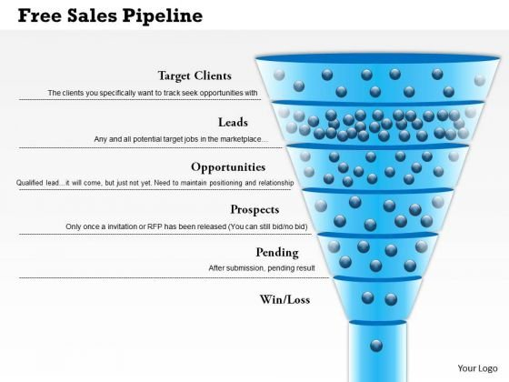 Business Framework Free Sales Pipeline PowerPoint Presentation