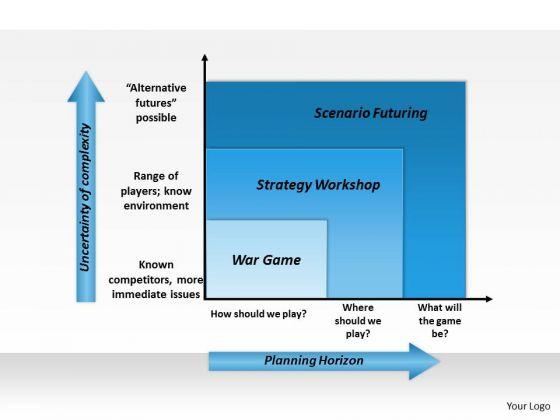 Business Framework Future Strategy Planning PowerPoint Presentation