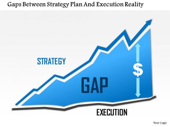 Business Framework Gaps Between Strategy Plan And Execution Reality PowerPoint Presentation