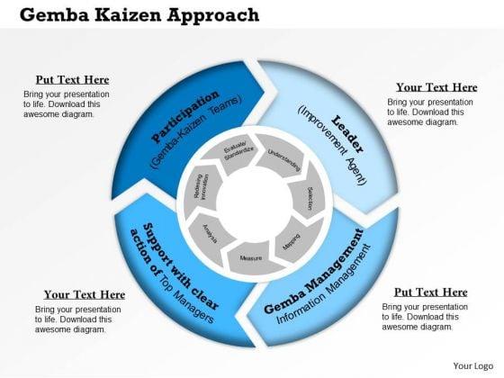 Business Framework Gemba Kaizen Approach PowerPoint Presentation