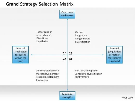 challenges and strategies of matrix