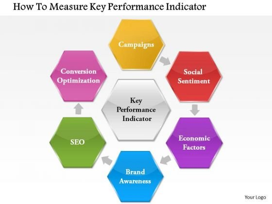 Business Framework How To Measure Key Performance Indicator PowerPoint Presentation