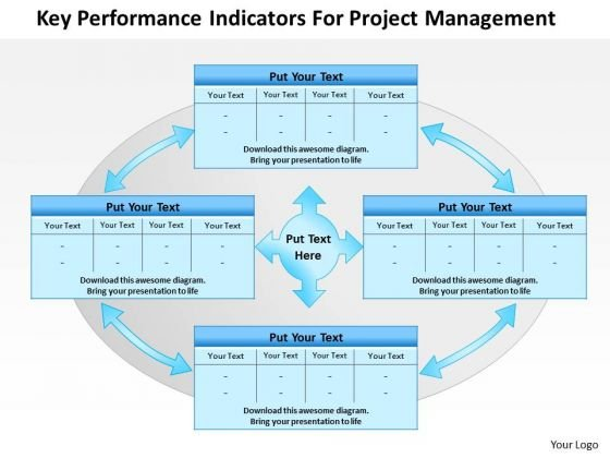 Business Framework Key Performance Indicators For Project Management PowerPoint Presentation