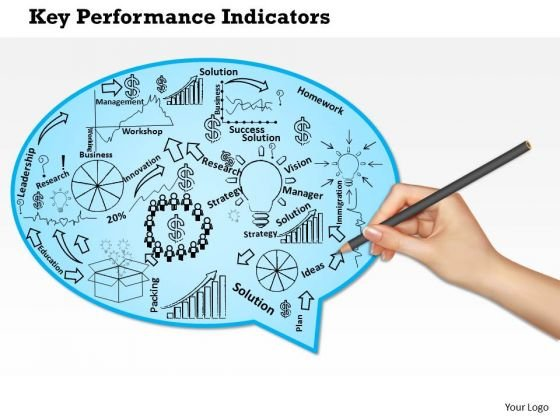 Business Framework Key Performance Indicators Of A Company PowerPoint Presentation
